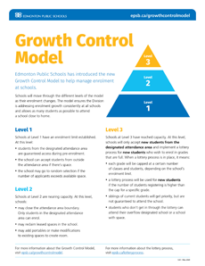 Growth Control Model Thumbnail